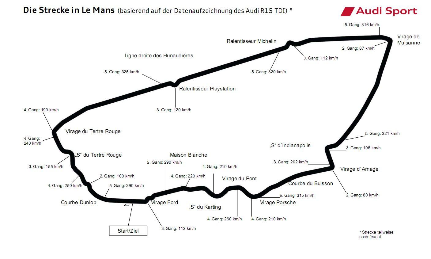 Le Mans 24 H Stunden 2009 Racingblog