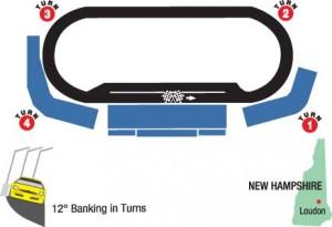 new-hampshire-track