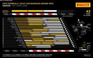 F1_Bahrain_Race_2015_26